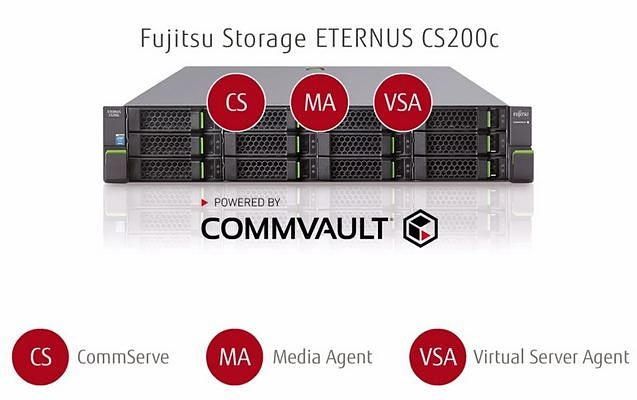 /data/www/ctec-live/application/public/media/images/blogimages/demo-eternus-cs200c-vm-backup-intro_RES.JPG